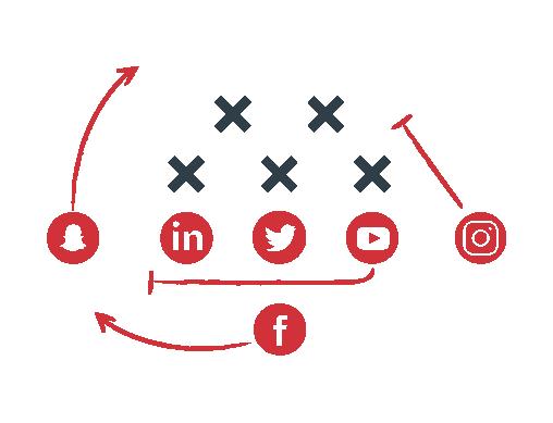 Digital Thrive Social Media Strategy
